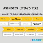 ASINDEES(アサインデス)の法則