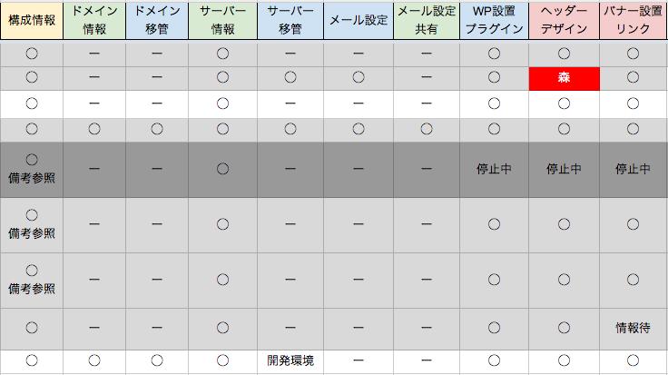 スクリーンショット 2014-06-14 1.26.28