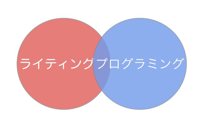 スクリーンショット 2014-09-03 14.50.09(2)