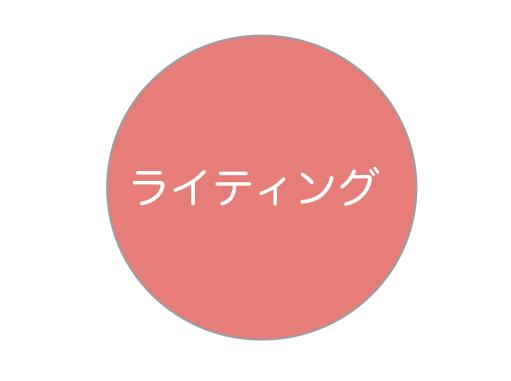 スクリーンショット 2014-09-03 14.50.05(2)