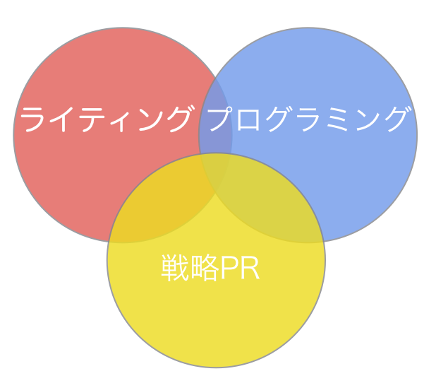 スクリーンショット 2014-09-03 14.50.12(2)