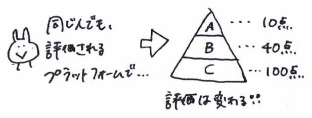 スクリーンショット 2014-09-29 10.49.57