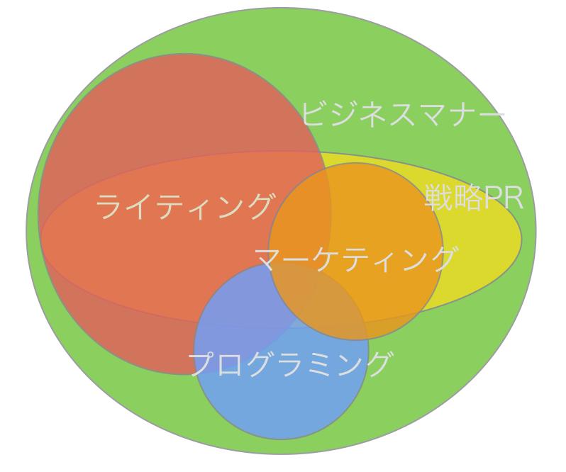 スクリーンショット 2014-09-03 14.53.18(2)