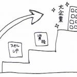スクリーンショット 2014-09-17 12.51.40