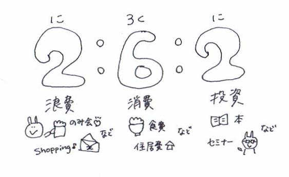 スクリーンショット 2014-09-29 16.04.40