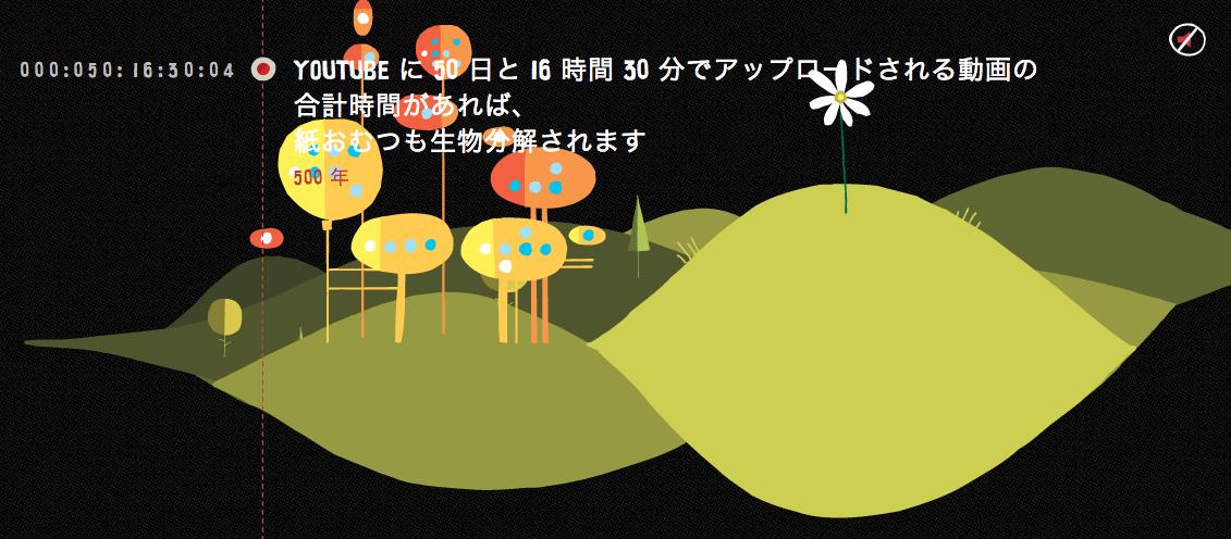 スクリーンショット 2014-10-13 11.07.31
