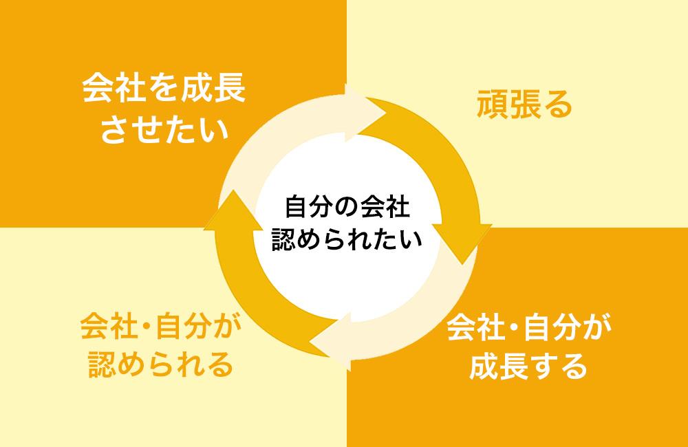 blog_zu02
