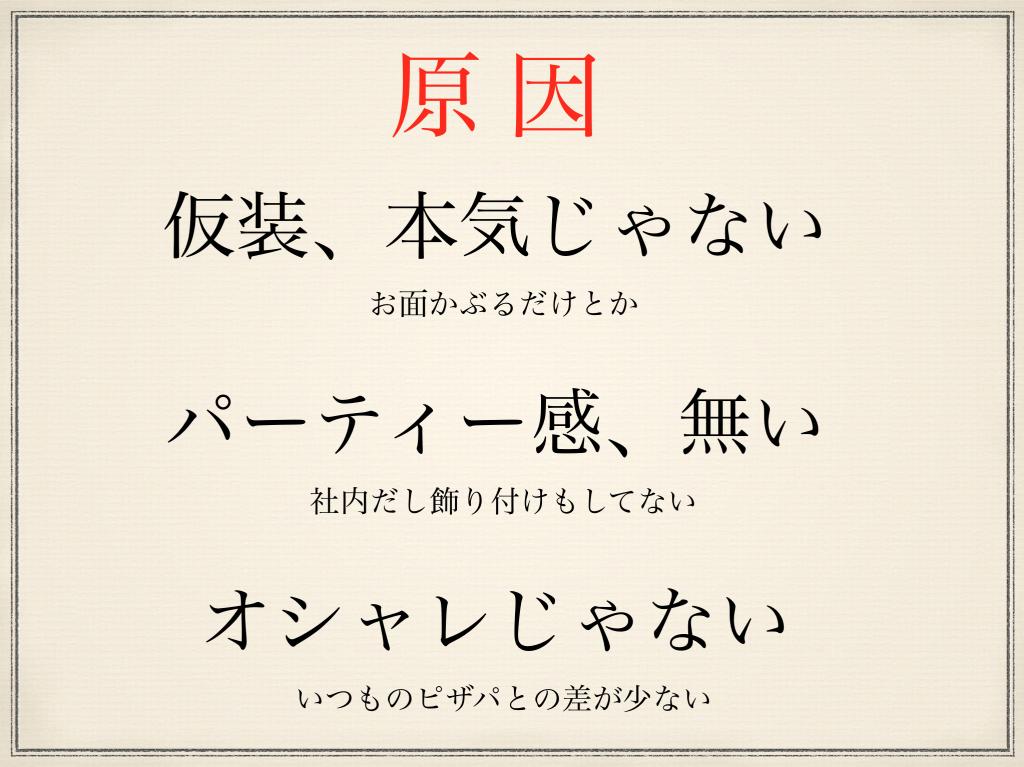 スクリーンショット 2014-11-03 12.48.24