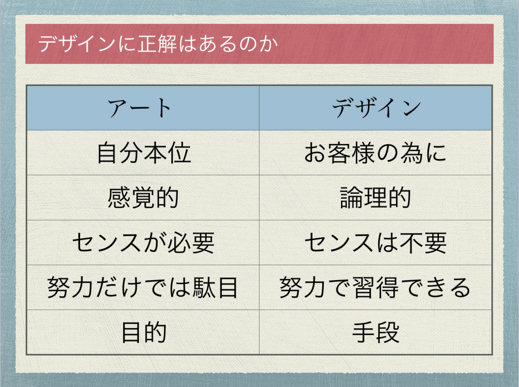 スクリーンショット 2015-06-29 2.09.21