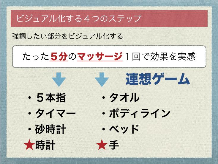 スクリーンショット 2015-06-29 10.42.49