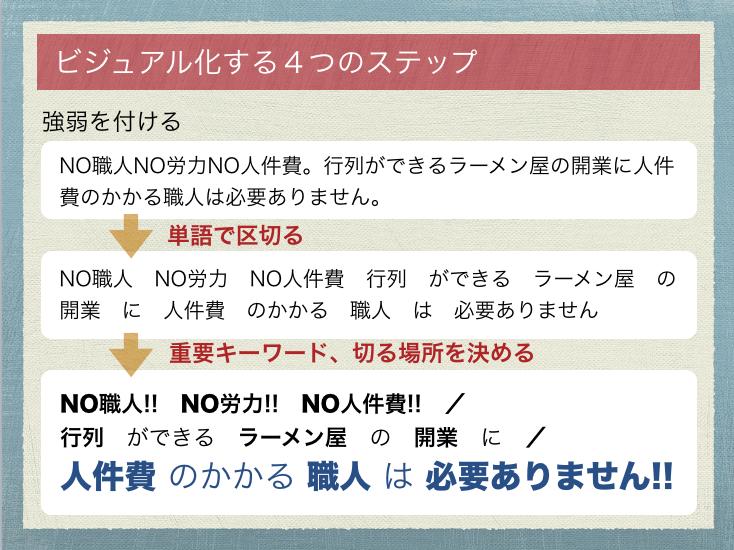 スクリーンショット 2015-06-29 10.33.58