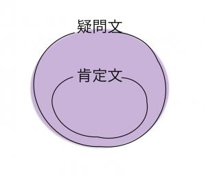 スクリーンショット 2015-07-03 14.54.34